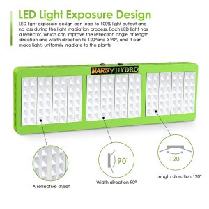 hydroponic led grow lights